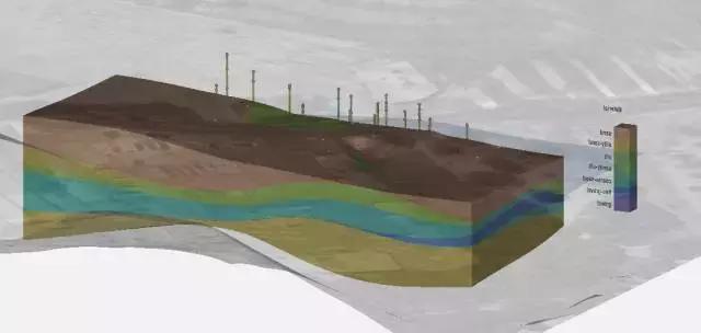 G地区的三维地质建模