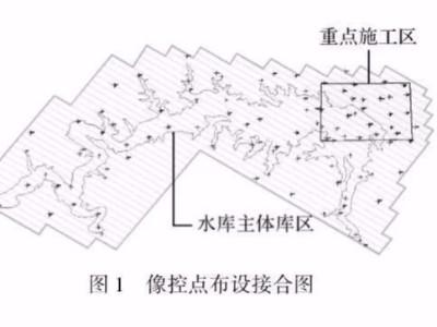 无人机BIM应用_三维实景在水利工程中的应用