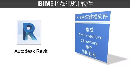 施工单位常用的建模软件Revit