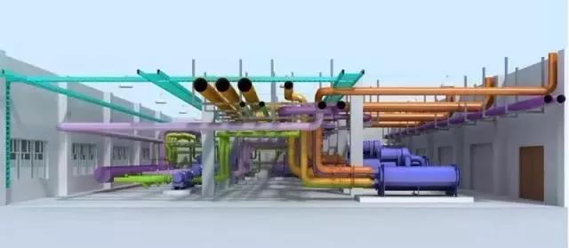 BIM在机电管线综合上的三大应用!