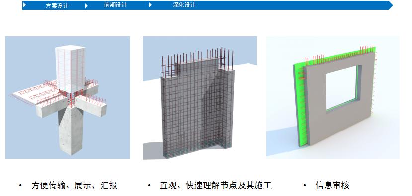 Planbar+TIM装配式建筑解决方案 -图纸模型同步
