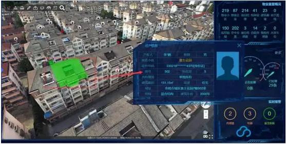 实景三维建模应用——智能PID图切换、监控摄像头接入