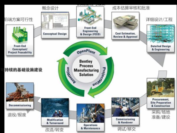 智慧工厂-智慧电厂解决方案