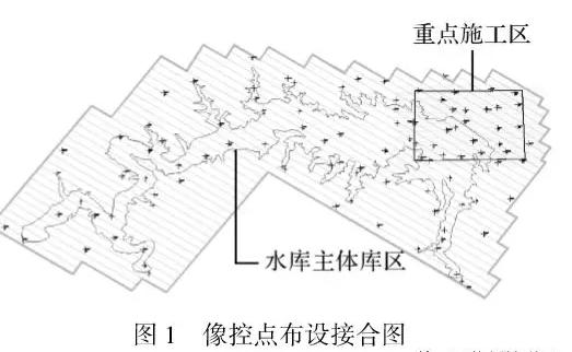无人机实景三维建模在水利BIM中的应用像控点布设
