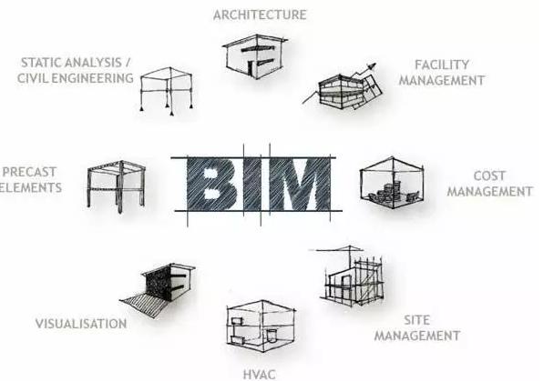 BIM难学吗?建筑小白怎样去学习BIM技术?