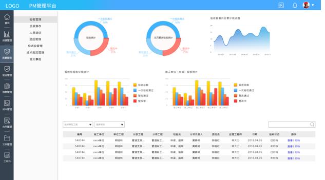 pm智慧工地管理平台