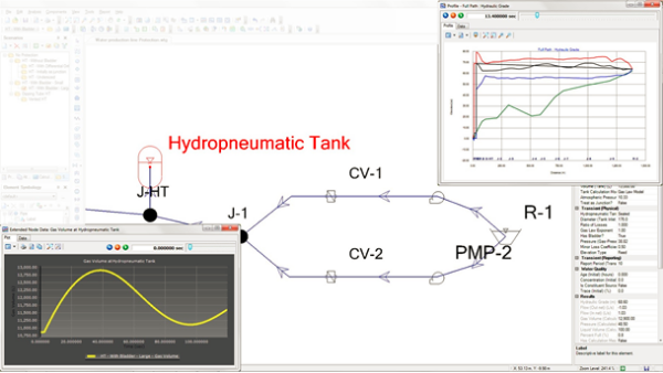 怎样利用Hammer分析水锤计算过程中的数据