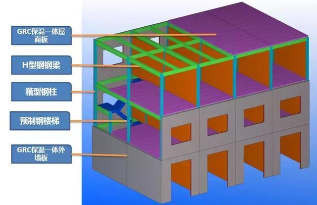 【planbar】装配式钢结构标准化建造体系的技术与成本