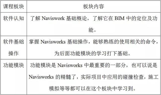 广州君和信息技术有限公司专注BIM咨询、bentley软件出售、BIM平台研发、建模出图、BIM培训、工程动画。不知您是咨询BIM服务还是 其他交流的呢?