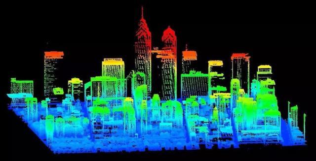 三维激光点云数据建模流程