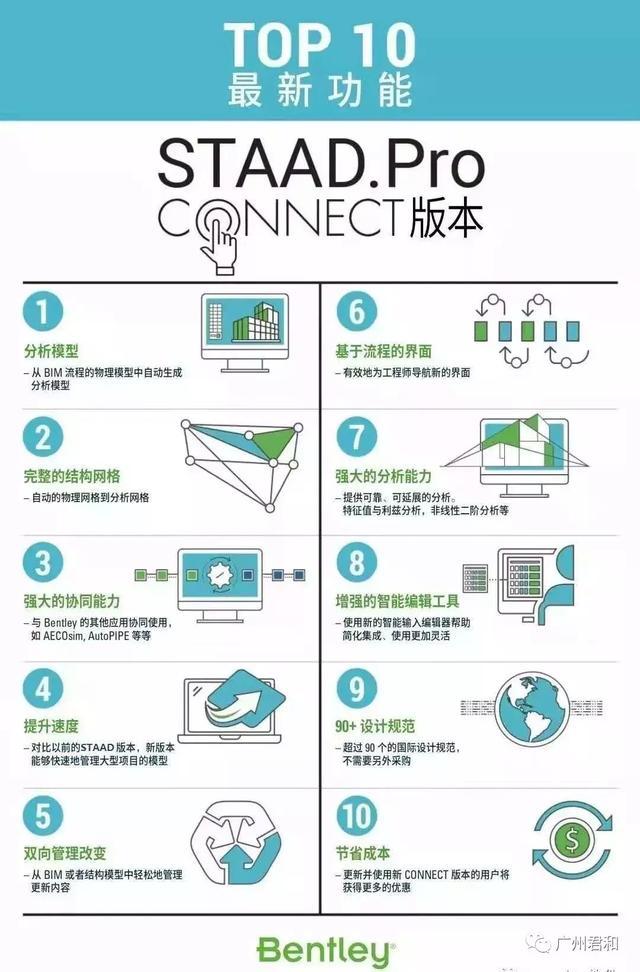 STAAD.Pro CONNECT 版本十大新功能