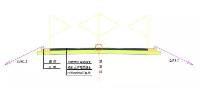 市政道路-基于Civil3D的横断面建模