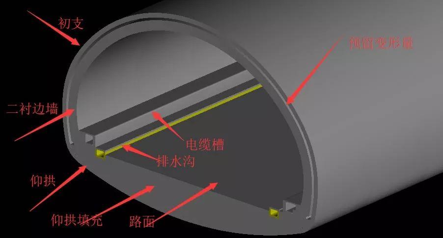 大型隧道施工模型建模技巧