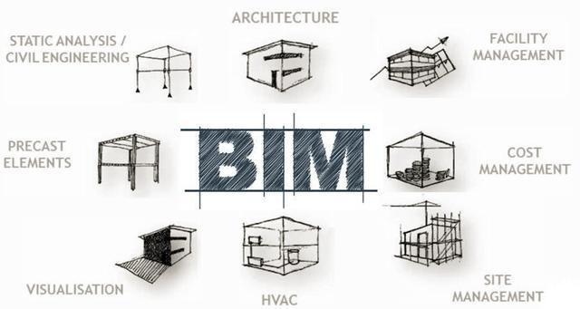 BIM技术在桥梁运营管养阶段的应用有哪些
