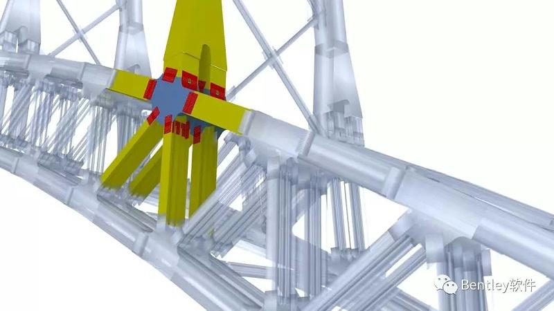 Bentley三维协同解决方案助力世界级工程大瑞铁路