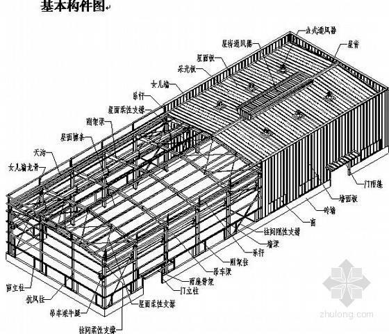 钢结构解决方案