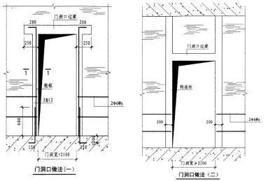 BIM技术在砌筑工程排砖上的应用实例分享