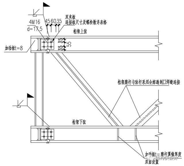 钢结构双向桁架的电算模拟