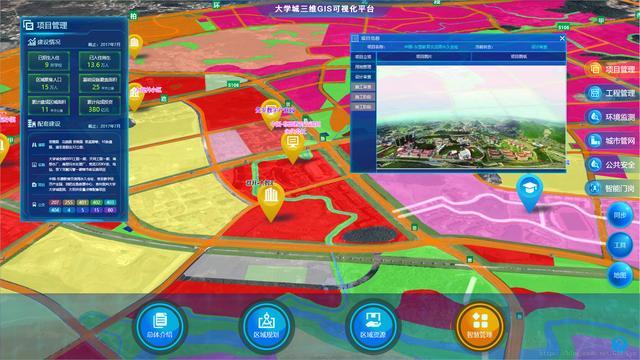 我国智慧城市大数据平台的发展现状