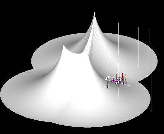Substation电气设计软件防雷设计