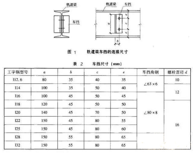 钢结构工业厂房悬挂式吊车梁的设计与施工