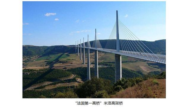 BIM技术在智慧桥梁上的应用案例