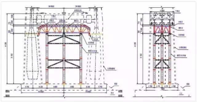桥梁施工设计中CAD和BIM软件哪个比较好用
