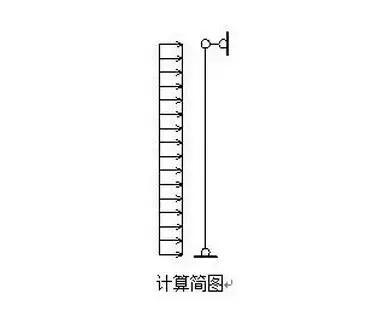 钢结构抗风柱如何计算
