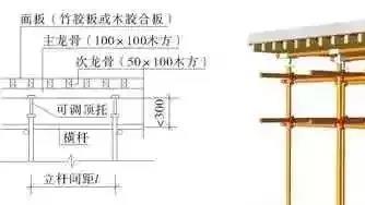 bim技术模板工程设计与施工中的应用