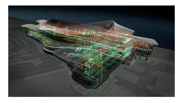 BIM协同设计模式及质量控制要点研究