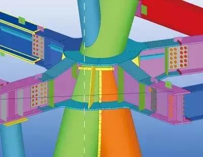BIM软件在钢结构制作中的深化应用