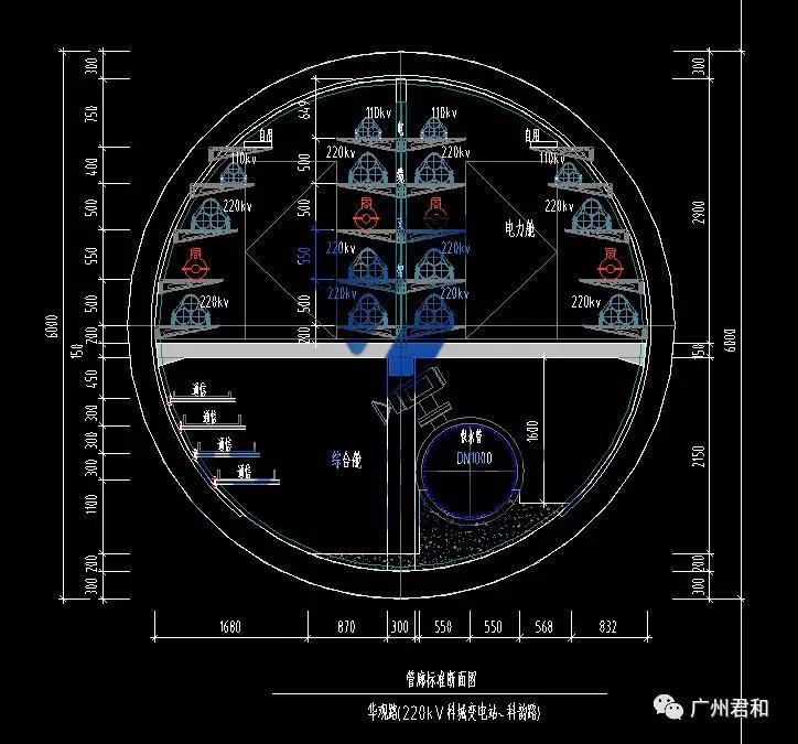 BIM技术在广州市天河智慧城地下综合管廊工程项目的应用