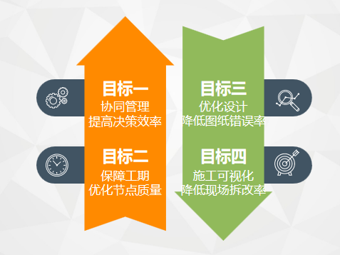 BIM设计_BIM设计咨询服务-广州君和