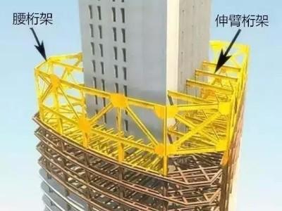 伸臂桁架、腰桁架,超高层钢结构设计要点