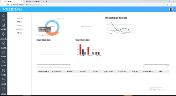 质量-BIM+GIS智慧工地管理平台
