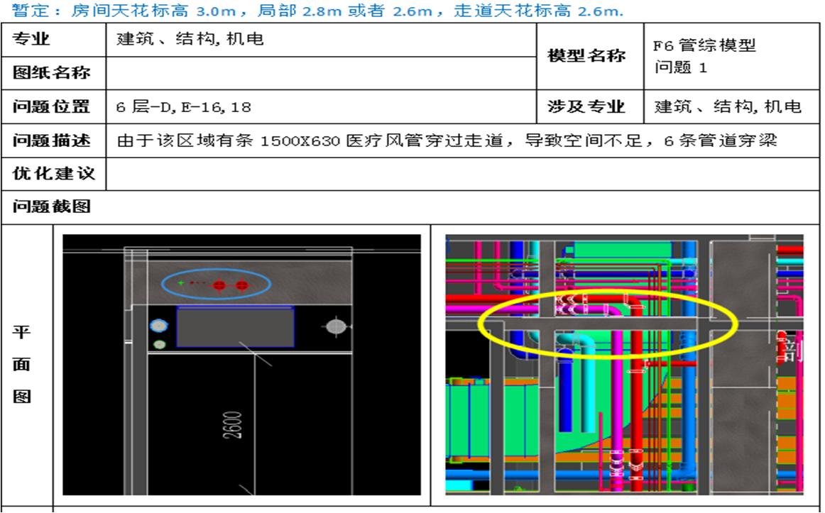 光谷五路地铁站BIM成果展示(部分)目价值体现: 管线综合