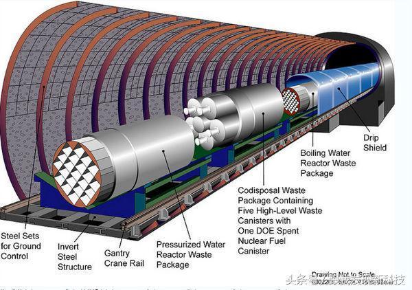 隧道施工工艺的六种施工方法