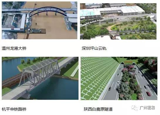 未来已来 携手数字化转型,共创智慧城市