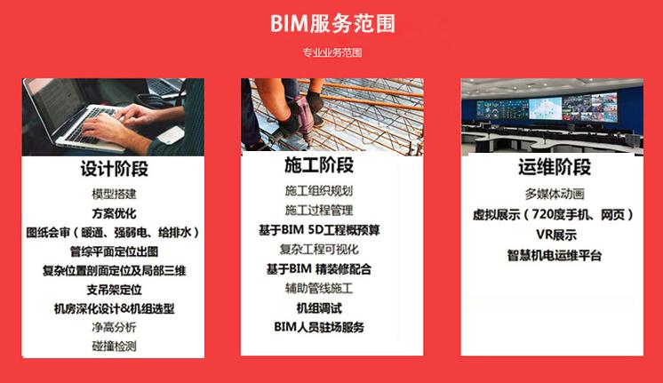 广州君和BIM咨询服务