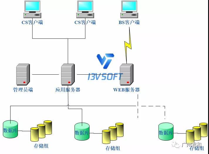 艾三维工程设计协同平台