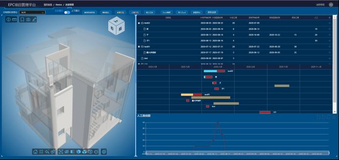 EPC总承包项目管理平台解决方案
